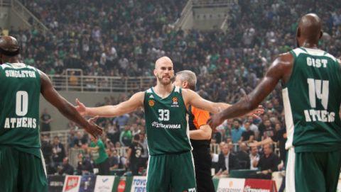Τα βραβεία του Sport24.gr για την Stoiximan.gr Basket League 2017/18