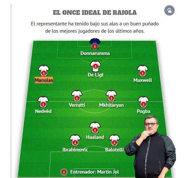 Η καλύτερη ενδεκάδα με τους παίκτες που εκπροσωπεί ο Μίνο Ραϊόλα