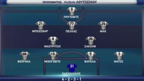 """""""Πάρτι"""" για ΠΑΟΚ και Πρίγιοβιτς, 3-0 τον Πλατανιά"""