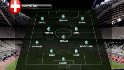 Καλύτερη η Ελβετία, 1-0 την Ελλάδα με γκολάρα του Τζεμαϊλί