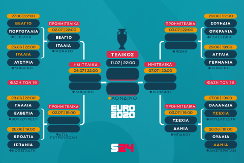 Euro 2020, Βέλγιο - Πορτογαλία 1-0: Ο Τοργκάν Αζάρ έστειλε τους Βέλγους κόντρα στην Ιταλία