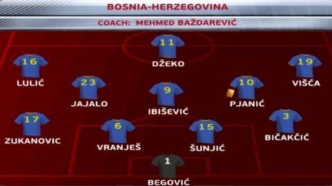 Όρθια στη Ζένιτσα η Ελλάδα, 0-0 με την Βοσνία