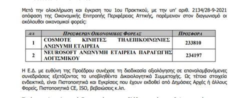 ΑΕΚ: Εγκρίθηκε η προμήθεια εξοπλισμού για την OPAP Arena