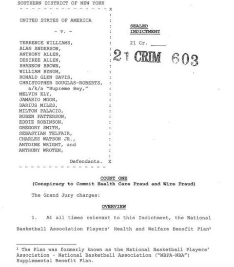 Χαμός στο ΝΒΑ, συνελήφθησαν και κατηγορούνται για εξαπάτηση 18 παλαίμαχοι, ανάμεσά τους και πρώην παίκτες της Α1