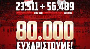 Ολυμπιακός: Έσπασε το φράγμα των 80.000 μελών