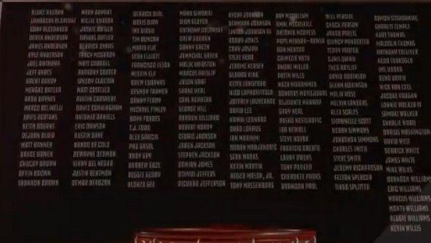 Σπερς: VIDEO με τους 164 παίκτες που συνετέλεσαν στο σερί 22 χρόνων στα playoffs