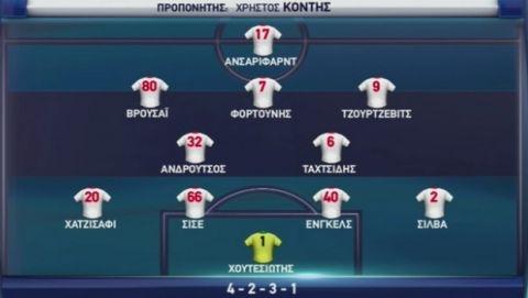 """""""Πνίγηκε"""" στους Ζωσιμάδες ο Ολυμπιακός, ήττα με 3-0 από τον φοβερό ΠΑΣ"""