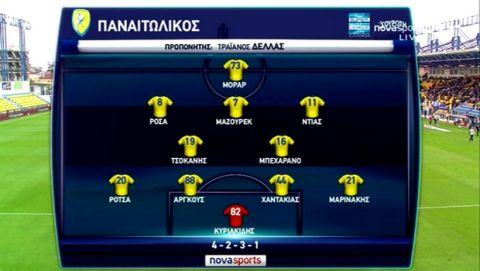Επιστροφή στο Europa League για Αστέρα, 2-0 τον Παναιτωλικό