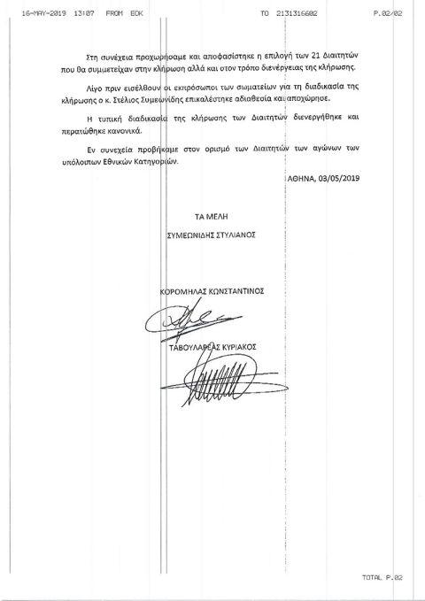 Η ΚΑΕ Ολυμπιακός αποκάλυψε τα πρακτικά της ΚΕΔ χωρίς την υπογραφή του Συμεωνίδη