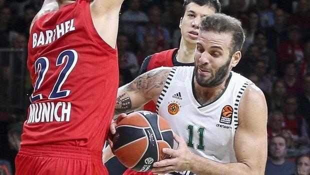 EuroLeague 2018/19: η κατάταξη, τα αποτελέσματα και το πρόγραμμα