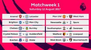Το πρόγραμμα της Premier League 2017/18