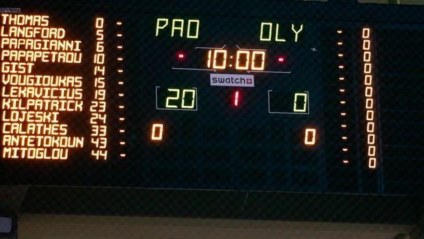 Εκλεισε το φύλλο αγώνα, 20-0 ο Παναθηναϊκός, στην Α2 ο Ολυμπιακός
