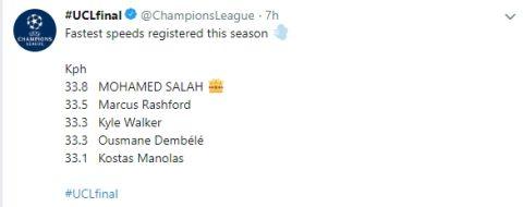 Μανωλάς, o ταχύτερος στόπερ του Champions League