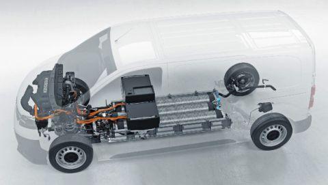Ετοιμο το Opel Vivaro-e HYDROGEN