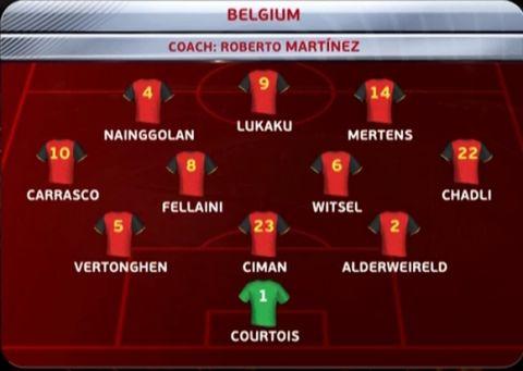 Απέσπασε ισοπαλία στο Βέλγιο η Ελλάδα, 1-1 και πήρε προβάδισμα πρόκρισης