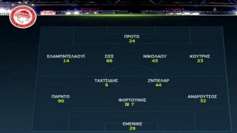 Ο Εμενίκε είχε τις λύσεις, 2-1 ο Ολυμπιακός τον Αστέρα στο Φάληρο