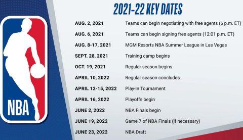 Οι ημερομηνίες του NBA για τη σεζόν 2021-22