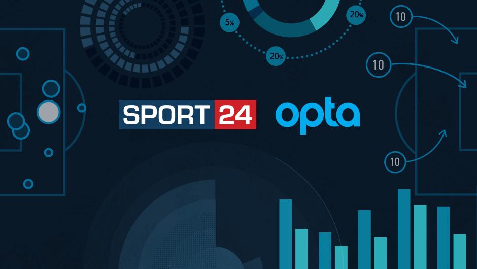 Το SPORT24 φέρνει την επανάσταση με την Opta στη Super League Interwetten