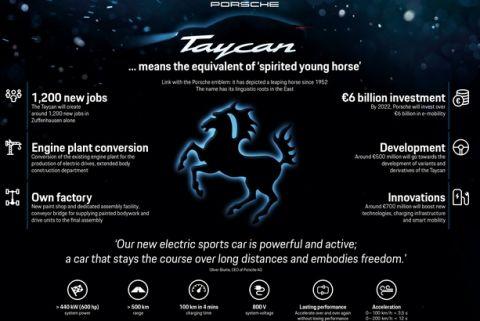 Ασιατικό άλογο, το πρώτο ηλεκτρικό Porsche