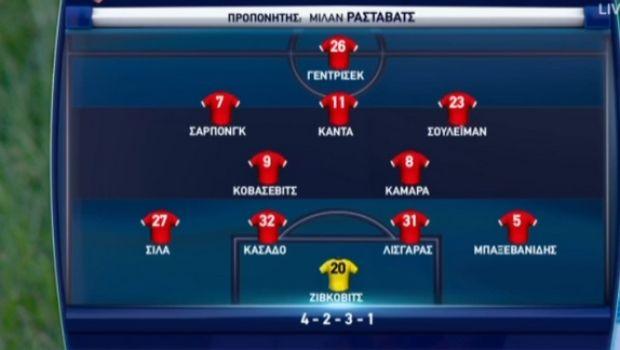 Λαμία – Ξάνθη 0-0: Οι Σέρβοι τερματοφύλακες κράτησαν το μηδέν (photo)