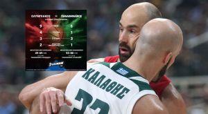 Ολυμπιακός-Παναθηναϊκός: Για 15η φορά στην EuroLeague