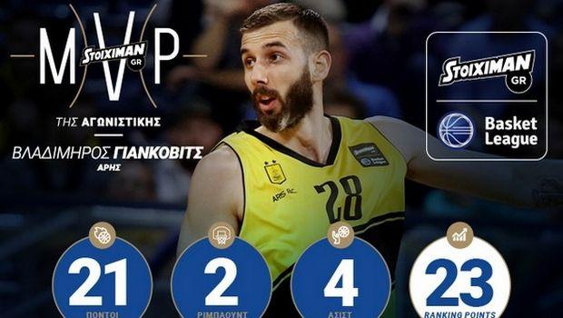 Γιάνκοβιτς και Μπάρλοου STOIXIMAN.GR MVP της 19ης αγωνιστικής