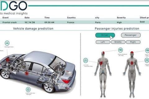 Η τεχνητή νοημοσύνη βοηθά στα τροχαία ατυχήματα
