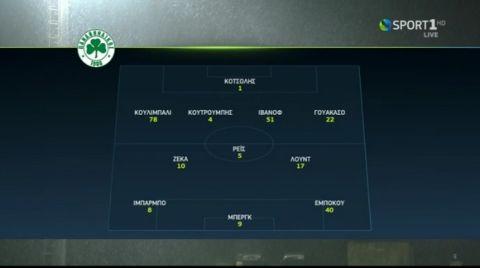 Νίκη με ανατροπή για τον ΟΦΗ, 2-1 τον τραγικό Παναθηναϊκό
