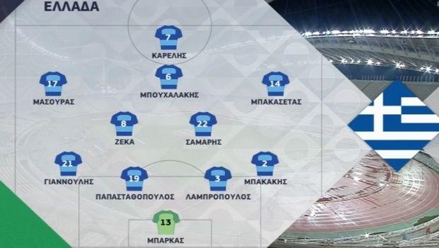 Ελλάδα – Εσθονία 0-1: Κατάφερε να χάσει από τους Εσθονούς!
