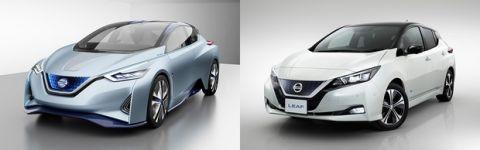 Πόσο ταιριάζουν τα αυτοκίνητα παραγωγής στα πρωτότυπα