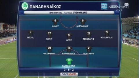 Πασάς ο Κόντε, 2-1 ο ΠΑΣ τον Παναθηναϊκό
