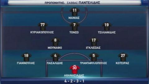 """""""Χ""""αμένοι και οι δυο, 1-1 ο Παναθηναϊκός με τον Αστέρα"""
