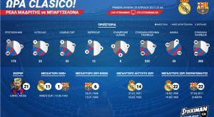Ώρα για Clasico, ώρα για Infographic!