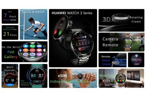Σημαντικές ανακοινώσεις, Νέα προϊόντα και HarmonyOS από την Huawei!