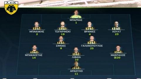 Ανώτερος και Κυπελλούχος ο ΠΑΟΚ, 2-0 την ΑΕΚ