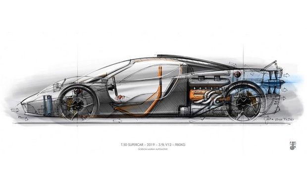 Gordon Murray Automotive T.50: Σχεδιασμένο να γίνει το πιο οδηγοκεντρικό supercar