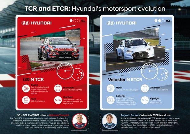 Το πρώτο ηλεκτρικό αγωνιστικό αυτοκίνητο της Hyundai
