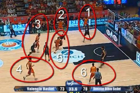 Για την ανατροπή η Βαλένθια, με έξι παίκτες