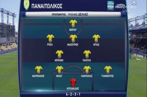 """Με """"υπογραφή"""" Πάουλο, 1-0 ο Παναιτωλικός τον ΠΑΣ Γιάννινα"""
