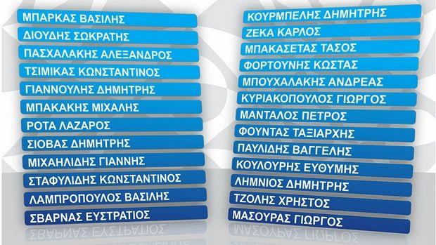 Εθνική Ελλάδας: O Φαν Σιπ κάλεσε Μιχαηλίδη, Τζόλη και Σβάρνα