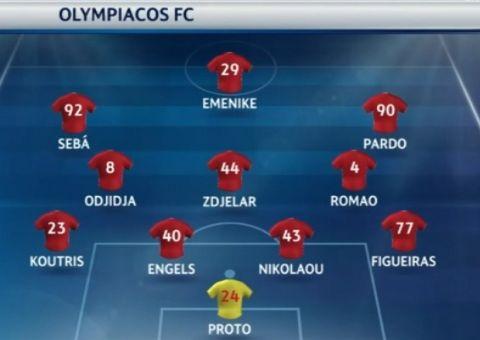 Πάλεψε, αλλά δεν άντεξε ο Ολυμπιακός, έχασε 2-0 απ'τη Γιουβέντους