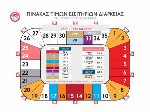 Οι τιμές των εισιτηρίων διαρκείας