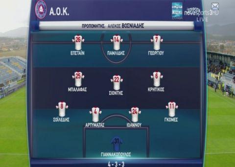 Πανεύκολα ο Αστέρας, 4-0 την Κέρκυρα