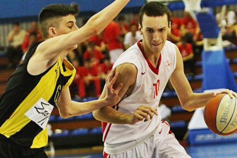 FIBA U17: Το μέλλον είναι στην Αργεντινή