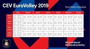 Το πανόραμα του ευρωπαϊκού πρωταθλήματος βόλεϊ γυναικών