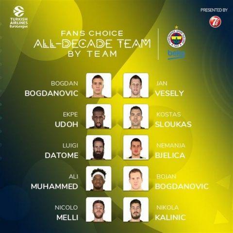 Φενέρμπαχτσε: Τέταρτος σε ψήφους ο Σλούκας για την καλύτερη ομάδα της δεκαετίας