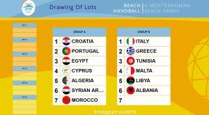 Μεσογειακοί Παράκτιοι Αγώνες: Η κλήρωση της Εθνικής Ανδρών στο beach Handball