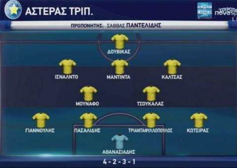 """Ο Αστέρας έστησε """"μπλόκο"""" στην ΑΕΚ, 2-0 στην Τρίπολη"""